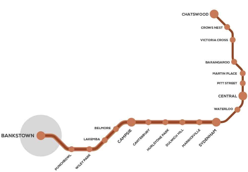 Tuyến Metro Sydney trong tương lai