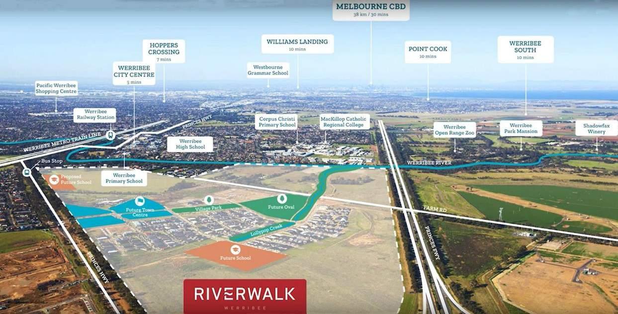 Riverwalk To Melbourne CBD